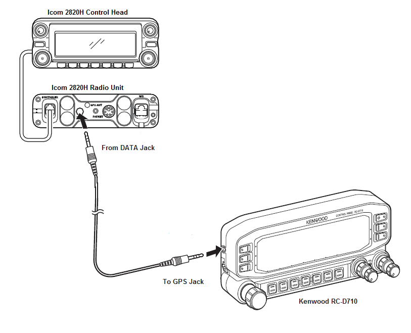 Microphone Wiring Diagrams likewise Mic Schaltpl E4ne furthermore Titan Dx 8 Band Multiband Dx Antenna additionally Nav additionally Kenwood 20RC D710. on icom radio wiring diagram